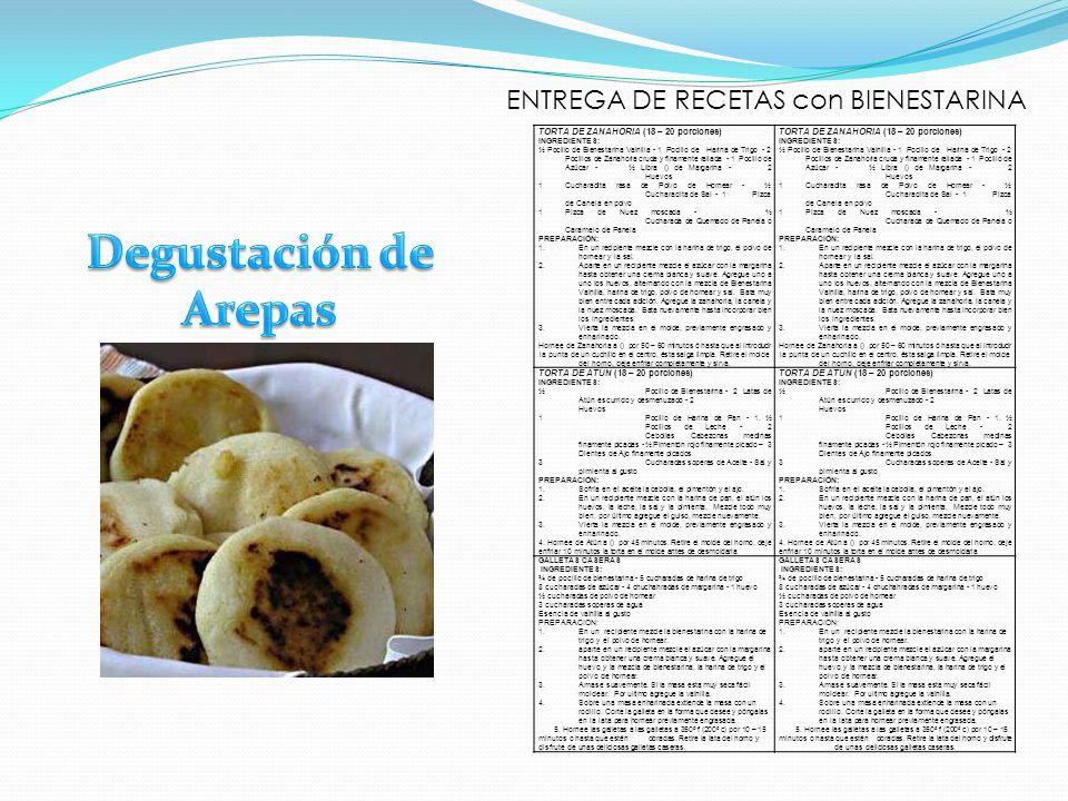 ENTREGA DE RECETAS con BIENESTARINA TORTA DE ZANAHORIA (18 – 20 porciones) INGREDIENTES: ½ Pocillo de Bienestarina Vainilla - 1 Pocillo de Harina de Trigo - 2 Pocillos de Zanahoria cruda y finamente rallada - 1 Pocillo de Azúcar - ½ Libra () de Margarina - 2 Huevos 1Cucharadita rasa de Polvo de Hornear - ½ Cucharadita de Sal - 1Pizca de Canela en polvo 1Pizca de Nuez moscada - ½ Cucharada de Quemado de Panela o Caramelo de Panela PREPARACIÓN: 1.En un recipiente mezcle con la harina de trigo, el polvo de hornear y la sal.