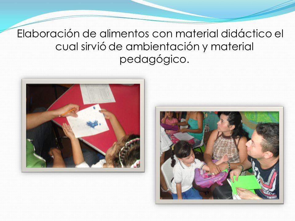 Elaboración de alimentos con material didáctico el cual sirvió de ambientación y material pedagógico.
