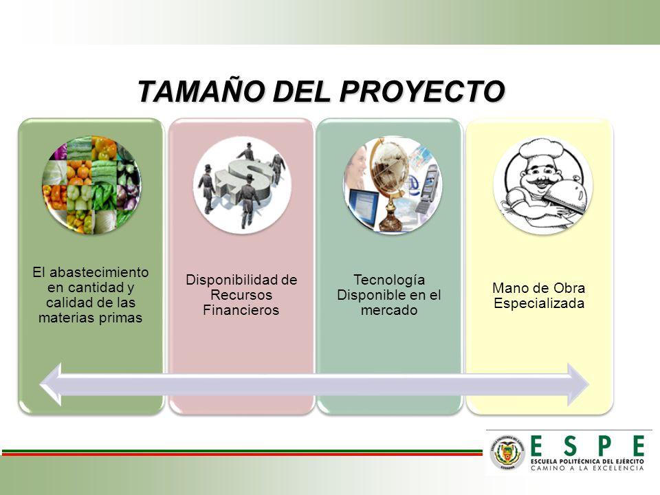 TAMAÑO DEL PROYECTO El abastecimiento en cantidad y calidad de las materias primas Disponibilidad de Recursos Financieros Tecnología Disponible en el mercado Mano de Obra Especializada