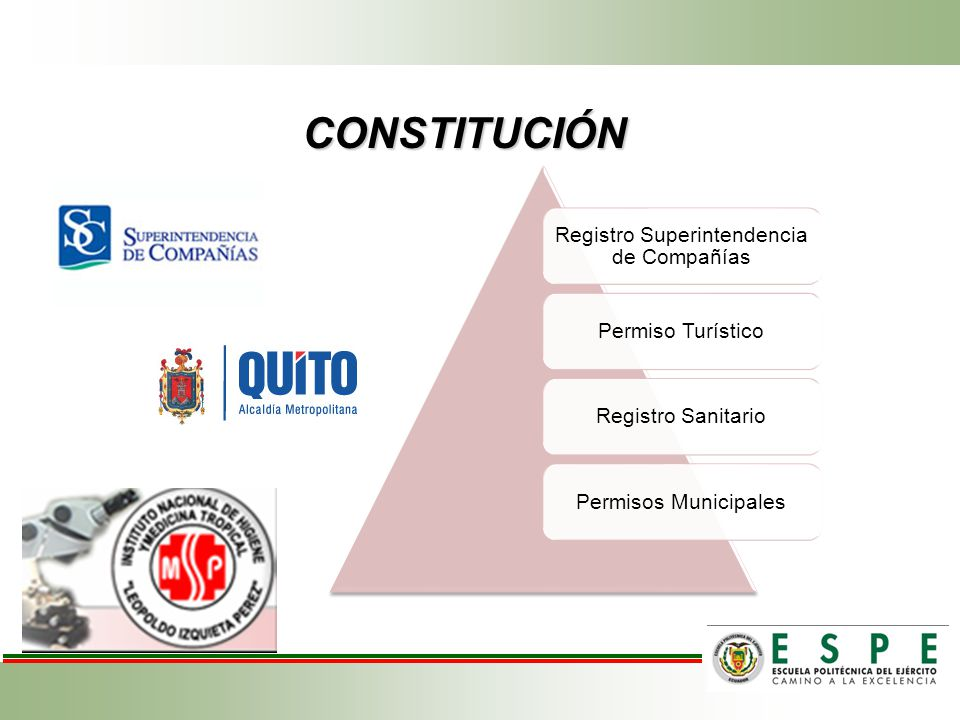 CONSTITUCIÓN Registro Superintendencia de Compañías Permiso TurísticoRegistro SanitarioPermisos Municipales