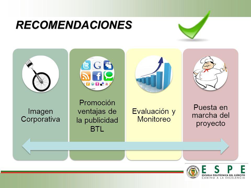 Imagen Corporativa Promoción ventajas de la publicidad BTL Evaluación y Monitoreo Puesta en marcha del proyecto RECOMENDACIONES