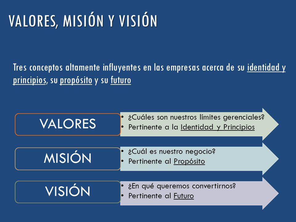probable alivio reemplazar  mision vision y valores de la empresa nike | Henriks Tips