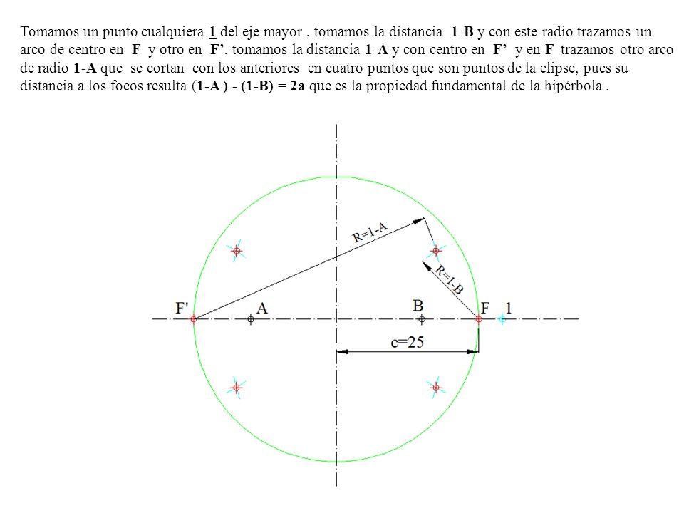 Tomamos un punto cualquiera 1 del eje mayor, tomamos la distancia 1-B y con este radio trazamos un arco de centro en F y otro en F', tomamos la distancia 1-A y con centro en F' y en F trazamos otro arco de radio 1-A que se cortan con los anteriores en cuatro puntos que son puntos de la elipse, pues su distancia a los focos resulta (1-A ) - (1-B) = 2a que es la propiedad fundamental de la hipérbola.