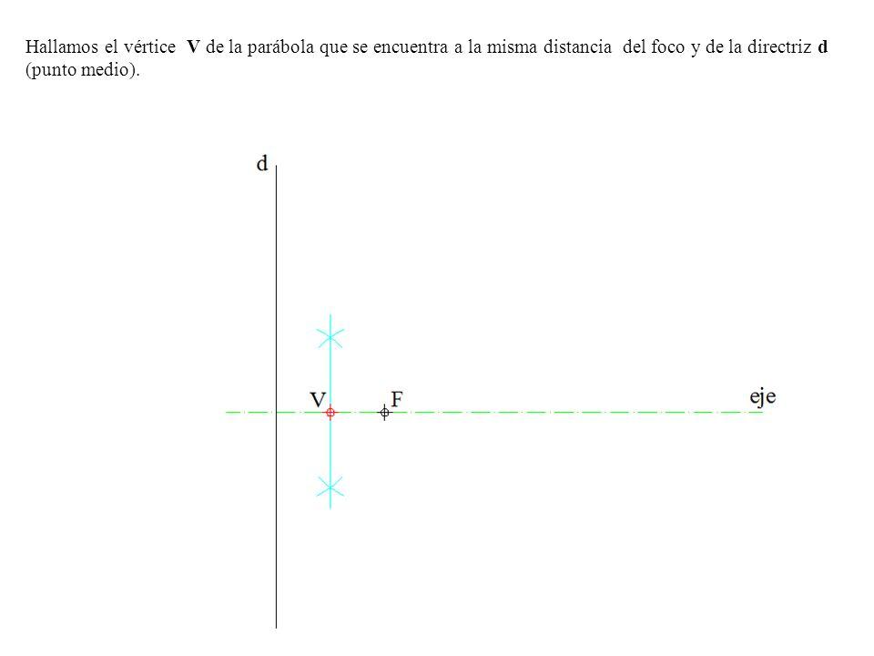 Hallamos el vértice V de la parábola que se encuentra a la misma distancia del foco y de la directriz d (punto medio).