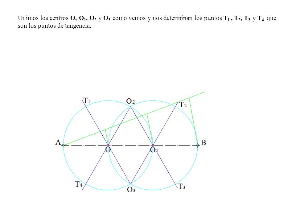 Unimos los centros O, O 1, O 2 y O 3 como vemos y nos determinan los puntos T 1, T 2, T 3 y T 4 que son los puntos de tangencia.