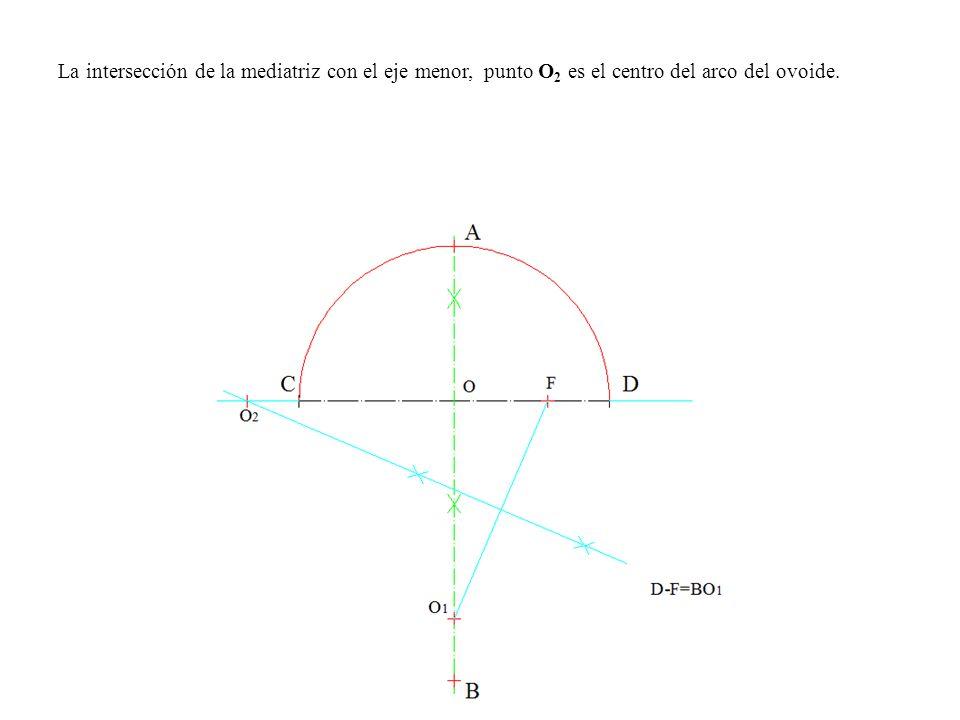 La intersección de la mediatriz con el eje menor, punto O 2 es el centro del arco del ovoide.
