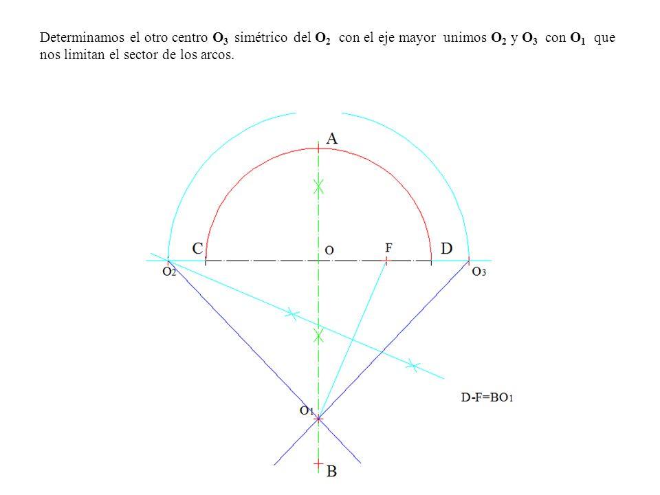 Determinamos el otro centro O 3 simétrico del O 2 con el eje mayor unimos O 2 y O 3 con O 1 que nos limitan el sector de los arcos.
