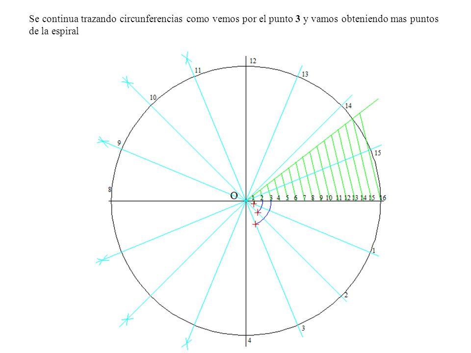 Se continua trazando circunferencias como vemos por el punto 3 y vamos obteniendo mas puntos de la espiral