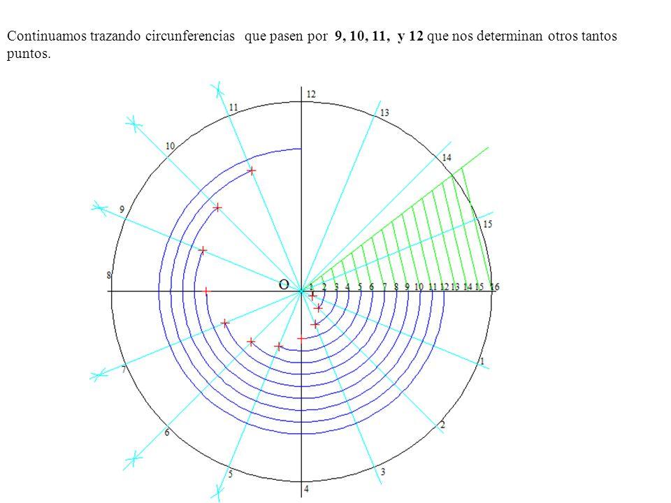 Continuamos trazando circunferencias que pasen por 9, 10, 11, y 12 que nos determinan otros tantos puntos.