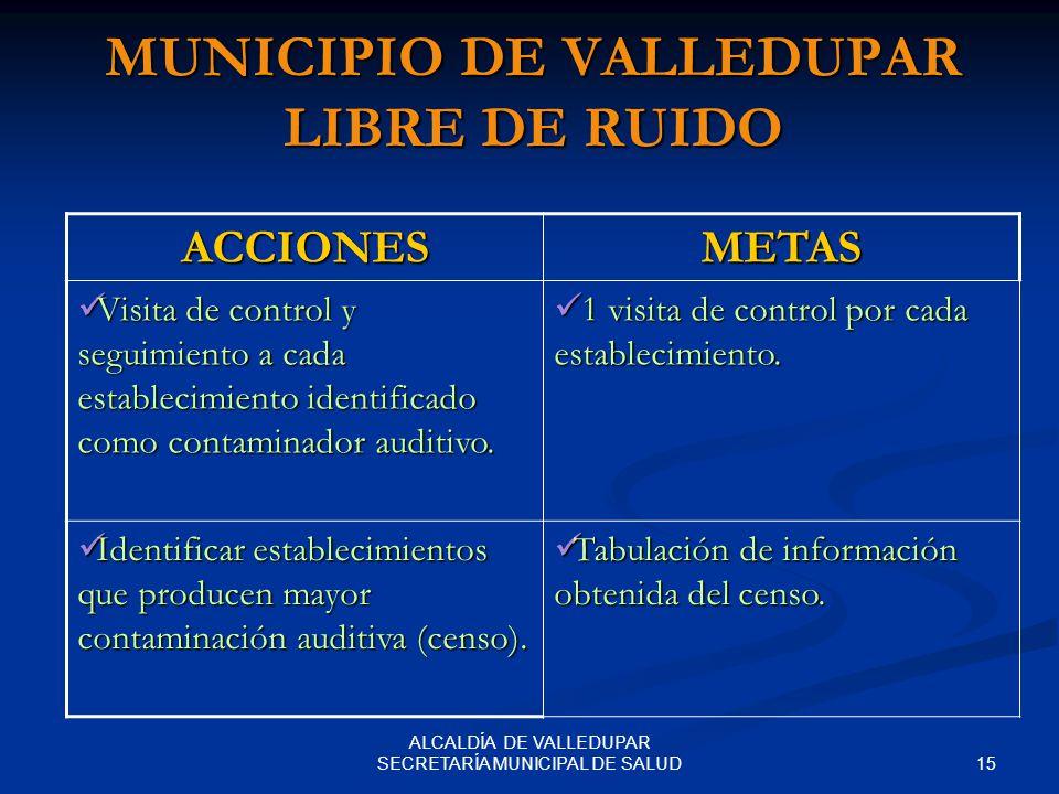 valledupar alcaldia: