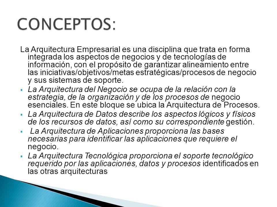 La Arquitectura Empresarial es una disciplina que trata en forma integrada los aspectos de negocios y de tecnologías de información, con el propósito