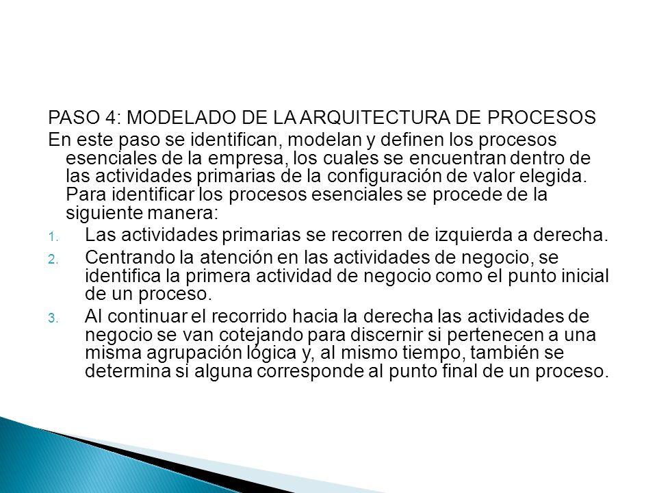 PASO 4: MODELADO DE LA ARQUITECTURA DE PROCESOS En este paso se identifican, modelan y definen los procesos esenciales de la empresa, los cuales se en