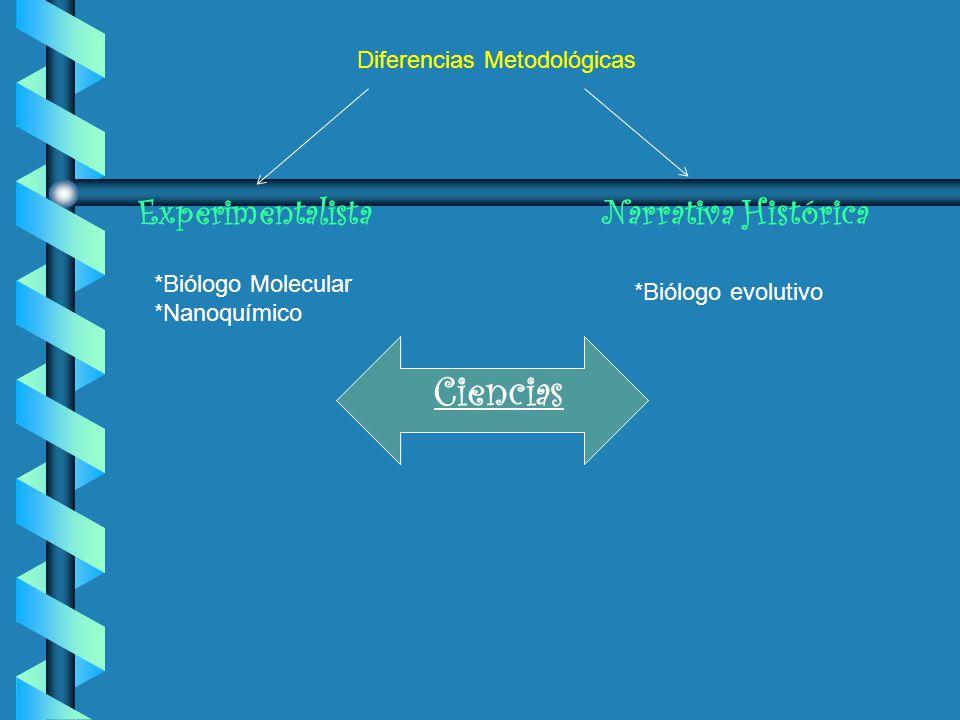 Diferencias Metodológicas ExperimentalistaNarrativa Histórica *Biólogo Molecular *Nanoquímico *Biólogo evolutivo Ciencias