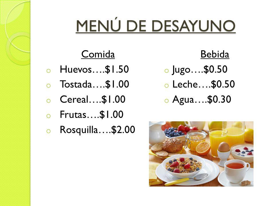 MENÚ DE DESAYUNO Comida o Huevos….$1.50 o Tostada….$1.00 o Cereal….$1.00 o Frutas….$1.00 o Rosquilla….$2.00 Bebida o Jugo….$0.50 o Leche….$0.50 o Agua….$0.30