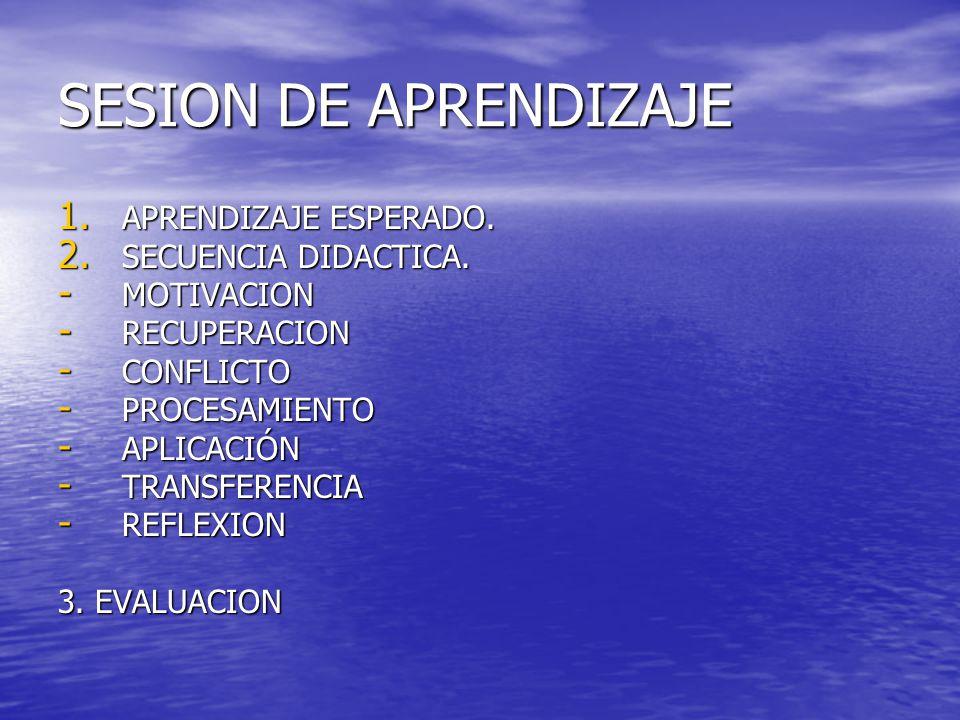 SESION DE APRENDIZAJE 1. APRENDIZAJE ESPERADO. 2.
