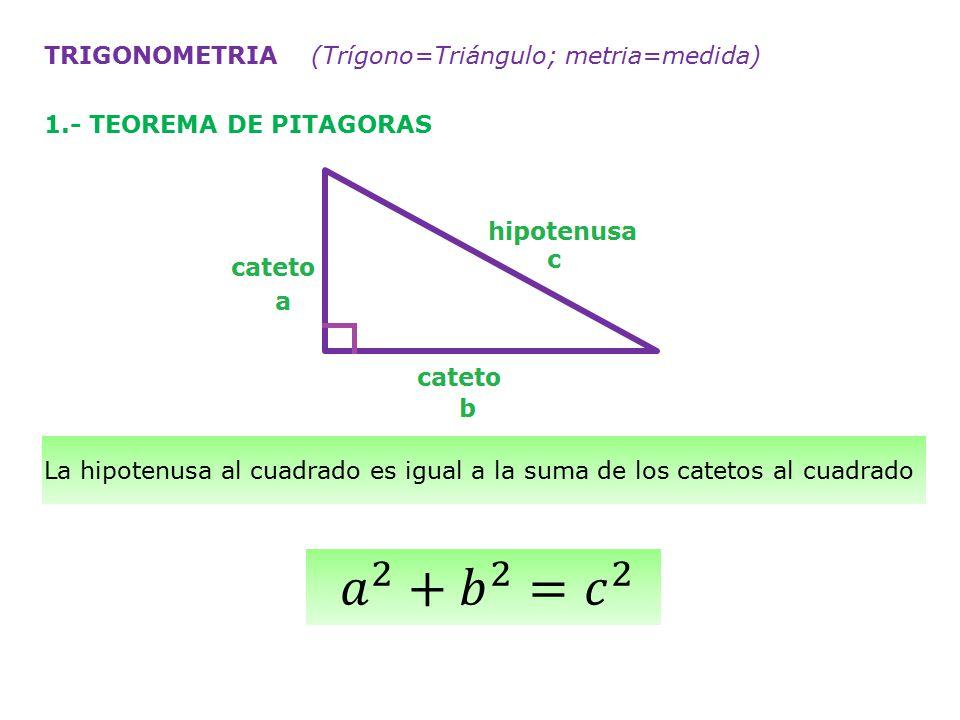 ACTIVIDADES 1.- Determina en cada caso el valor del ángulo α. Aproxima tu resultado
