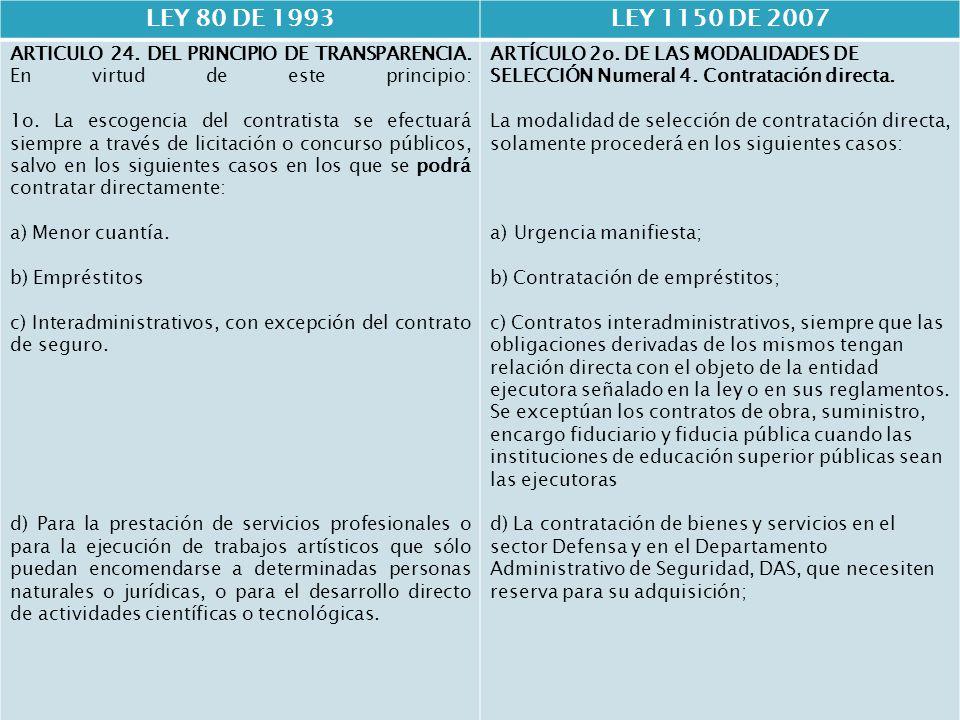 LEY 1150 DE 2007 DECRETO 2474 DE 2008 LEY 80 DE 1993. - ppt descargar