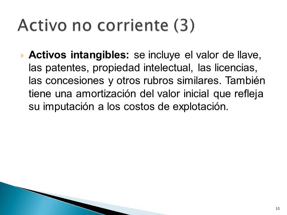  Activos intangibles: se incluye el valor de llave, las patentes, propiedad intelectual, las licencias, las concesiones y otros rubros similares.