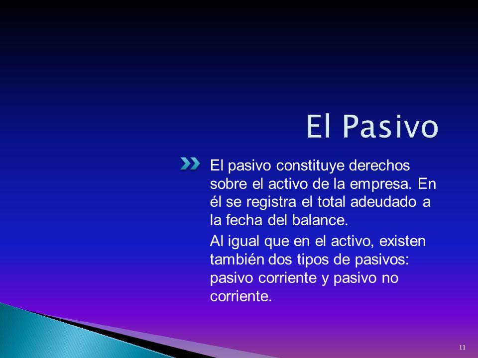 El pasivo constituye derechos sobre el activo de la empresa.