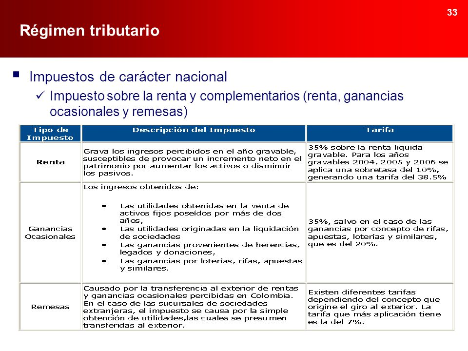 iva transitorio colombia: