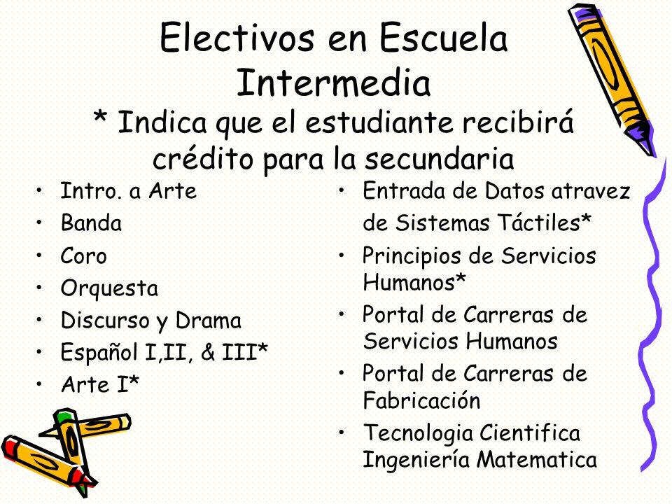 Atractivo Planes De Lecciones De Anatomía De La Escuela Secundaria ...
