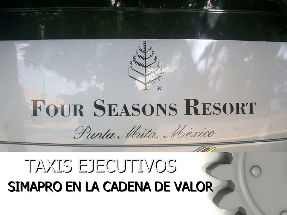 TAXIS EJECUTIVOS SIMAPRO EN LA CADENA DE VALOR