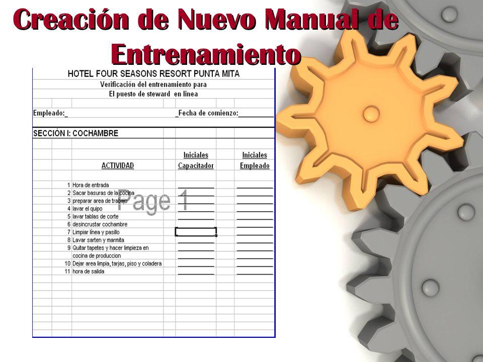 Creación de Nuevo Manual de Entrenamiento