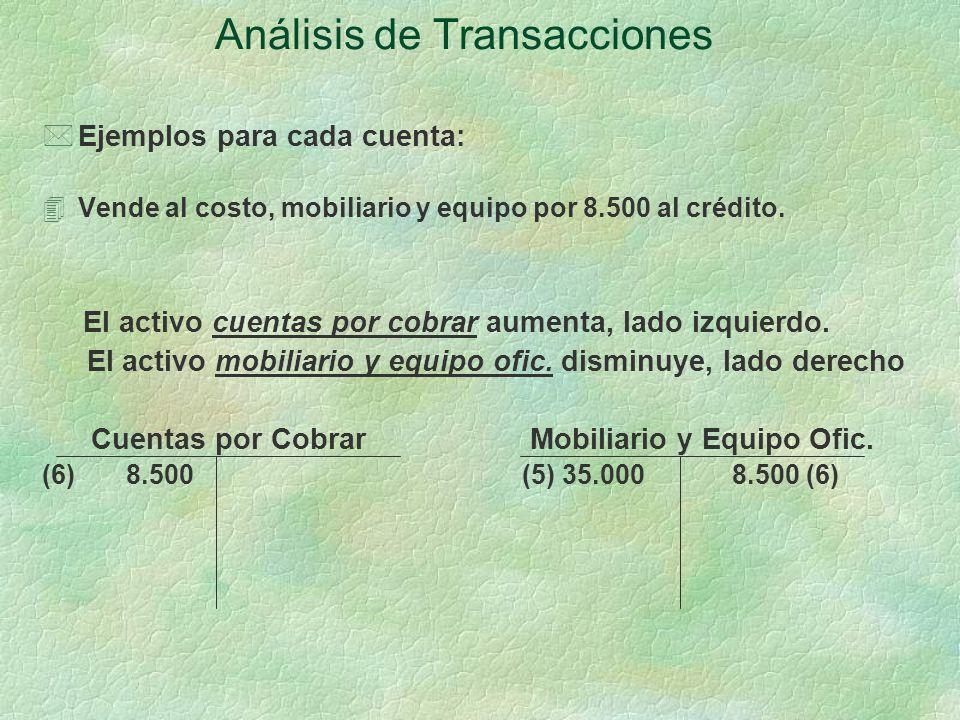 Análisis de Transacciones *Ejemplos para cada cuenta: 4Vende al costo, mobiliario y equipo por 8.500 al crédito.