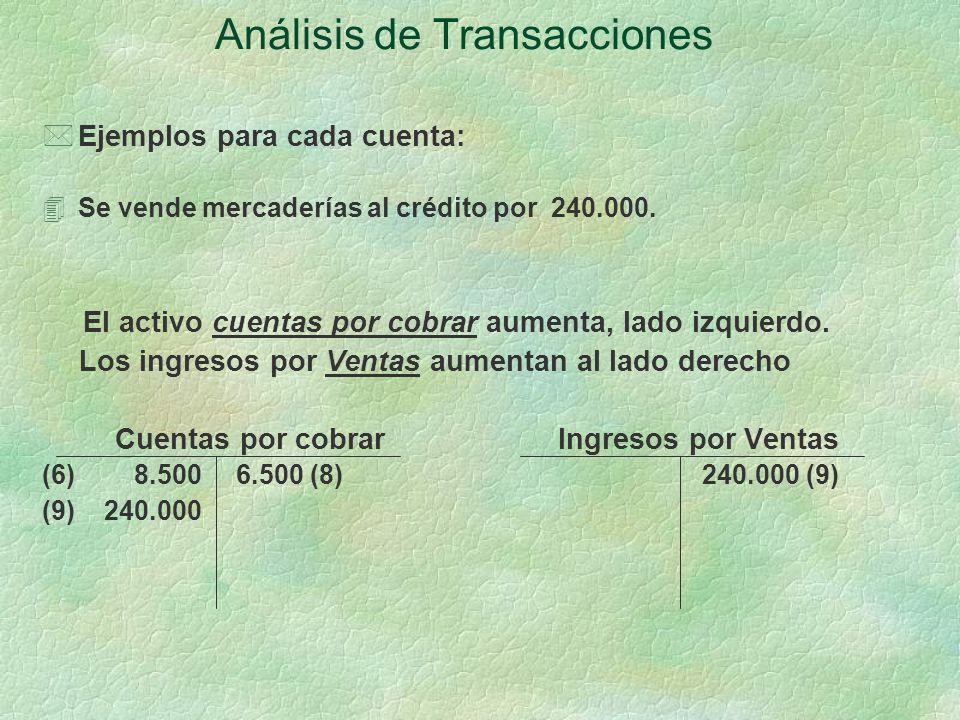 Análisis de Transacciones *Ejemplos para cada cuenta: 4Se vende mercaderías al crédito por 240.000.