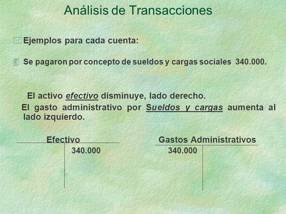 Análisis de Transacciones *Ejemplos para cada cuenta: 4Se pagaron por concepto de sueldos y cargas sociales 340.000.