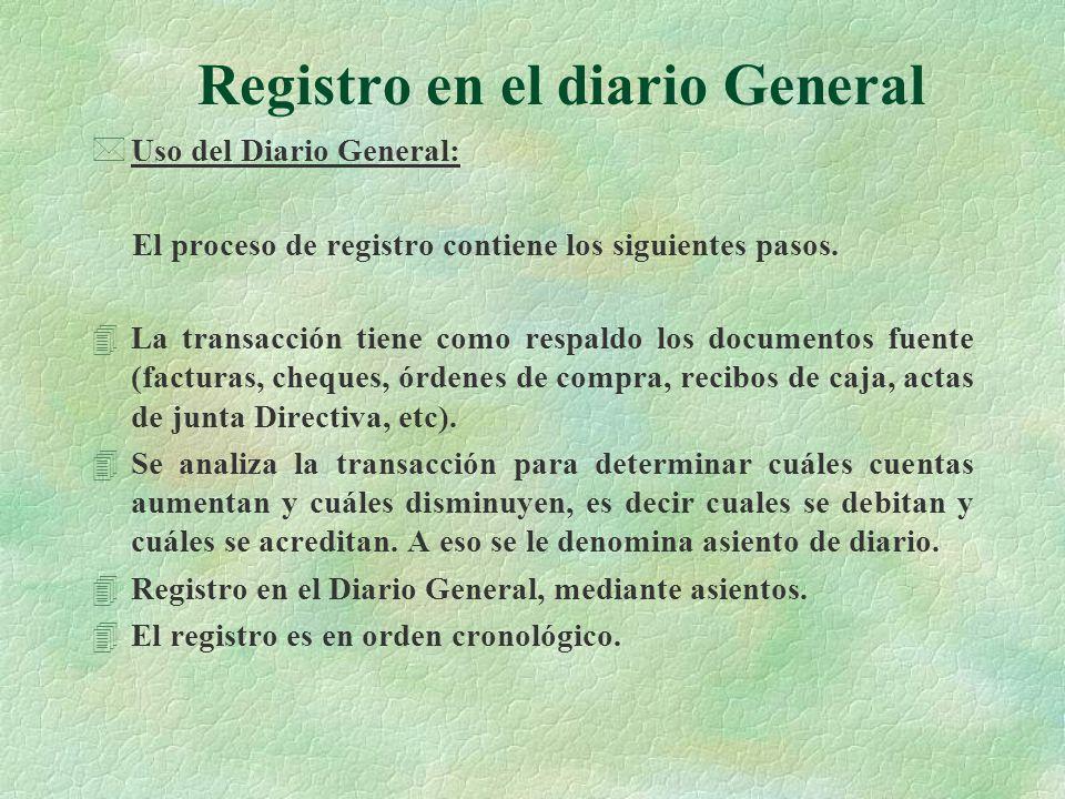 Registro en el diario General *Uso del Diario General: El proceso de registro contiene los siguientes pasos.