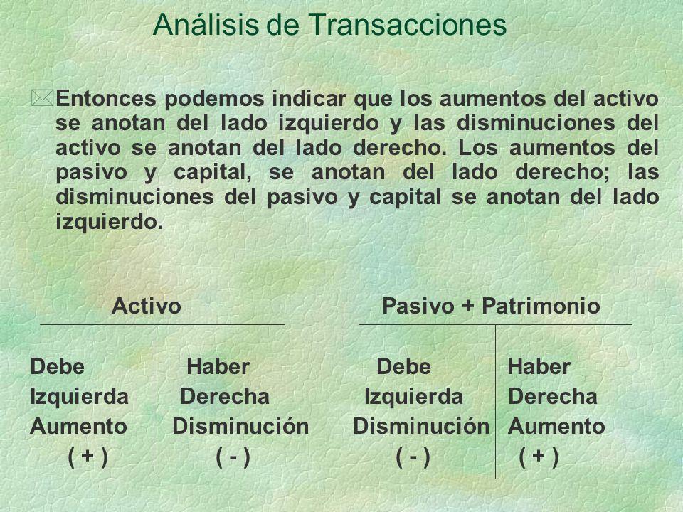 Análisis de Transacciones *Entonces podemos indicar que los aumentos del activo se anotan del lado izquierdo y las disminuciones del activo se anotan del lado derecho.