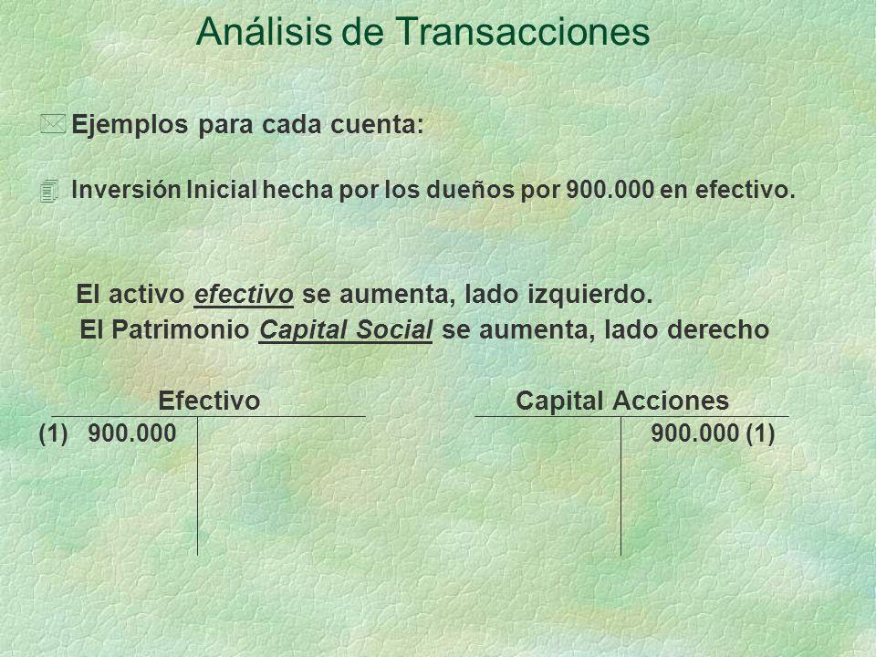 Análisis de Transacciones *Ejemplos para cada cuenta: 4Inversión Inicial hecha por los dueños por 900.000 en efectivo.
