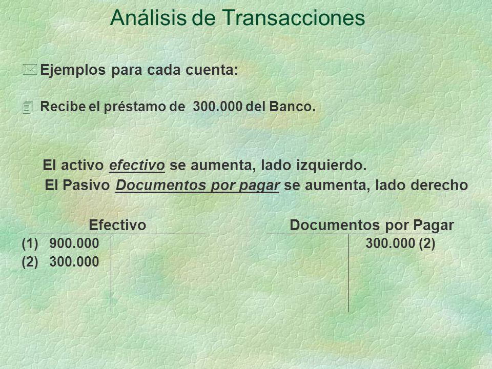 Análisis de Transacciones *Ejemplos para cada cuenta: 4Recibe el préstamo de 300.000 del Banco.