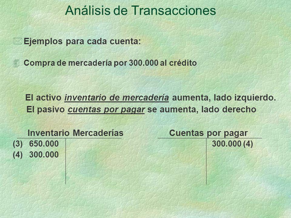 Análisis de Transacciones *Ejemplos para cada cuenta: 4Compra de mercadería por 300.000 al crédito El activo inventario de mercadería aumenta, lado izquierdo.