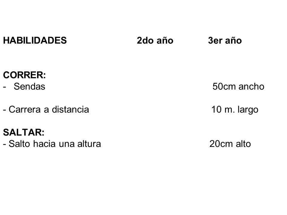 HABILIDADES 2do año 3er año CORRER: -Sendas 50cm ancho - Carrera a distancia 10 m. largo SALTAR: - Salto hacia una altura 20cm alto