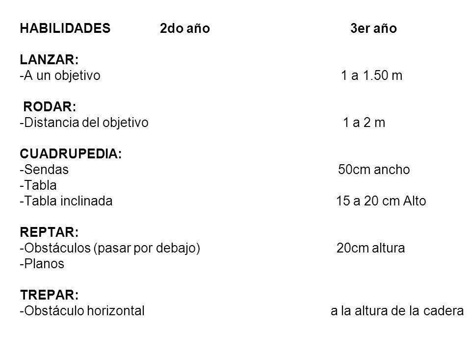 HABILIDADES 2do año 3er año LANZAR: -A un objetivo 1 a 1.50 m RODAR: -Distancia del objetivo 1 a 2 m CUADRUPEDIA: -Sendas 50cm ancho -Tabla -Tabla inclinada 15 a 20 cm Alto REPTAR: -Obstáculos (pasar por debajo) 20cm altura -Planos TREPAR: -Obstáculo horizontal a la altura de la cadera