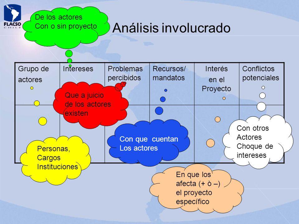 Diseño y elaboración de la Matriz de Marco Lógico y del Plan de ...
