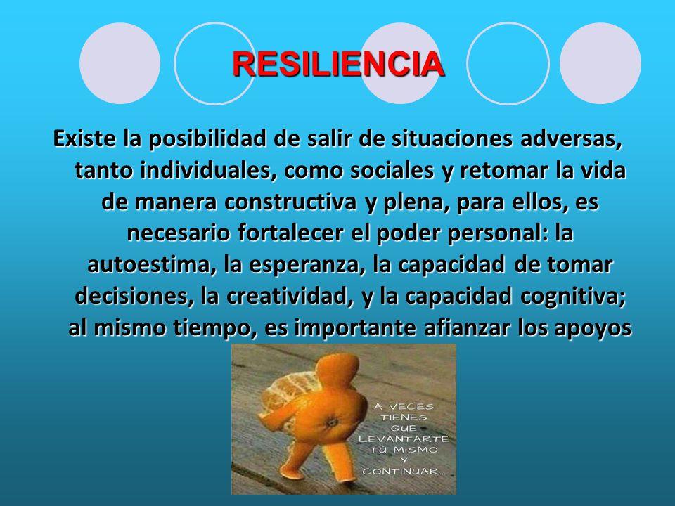 RESILIENCIA Existe la posibilidad de salir de situaciones adversas, tanto individuales, como sociales y retomar la vida de manera constructiva y plena, para ellos, es necesario fortalecer el poder personal: la autoestima, la esperanza, la capacidad de tomar decisiones, la creatividad, y la capacidad cognitiva; al mismo tiempo, es importante afianzar los apoyos externos Existe la posibilidad de salir de situaciones adversas, tanto individuales, como sociales y retomar la vida de manera constructiva y plena, para ellos, es necesario fortalecer el poder personal: la autoestima, la esperanza, la capacidad de tomar decisiones, la creatividad, y la capacidad cognitiva; al mismo tiempo, es importante afianzar los apoyos externos.