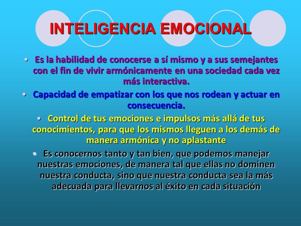 INTELIGENCIA EMOCIONAL Es la habilidad de conocerse a sí mismo y a sus semejantes con el fin de vivir armónicamente en una sociedad cada vez más interactiva.Es la habilidad de conocerse a sí mismo y a sus semejantes con el fin de vivir armónicamente en una sociedad cada vez más interactiva.