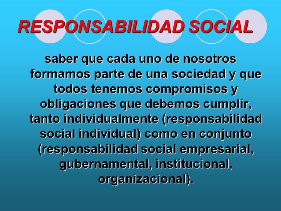 RESPONSABILIDAD SOCIAL saber que cada uno de nosotros formamos parte de una sociedad y que todos tenemos compromisos y obligaciones que debemos cumplir, tanto individualmente (responsabilidad social individual) como en conjunto (responsabilidad social empresarial, gubernamental, institucional, organizacional).