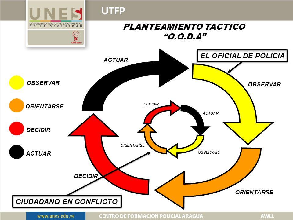 UTFP SORPRESA Es un breve estado emocional, resultado de un evento inesperado e involuntario.