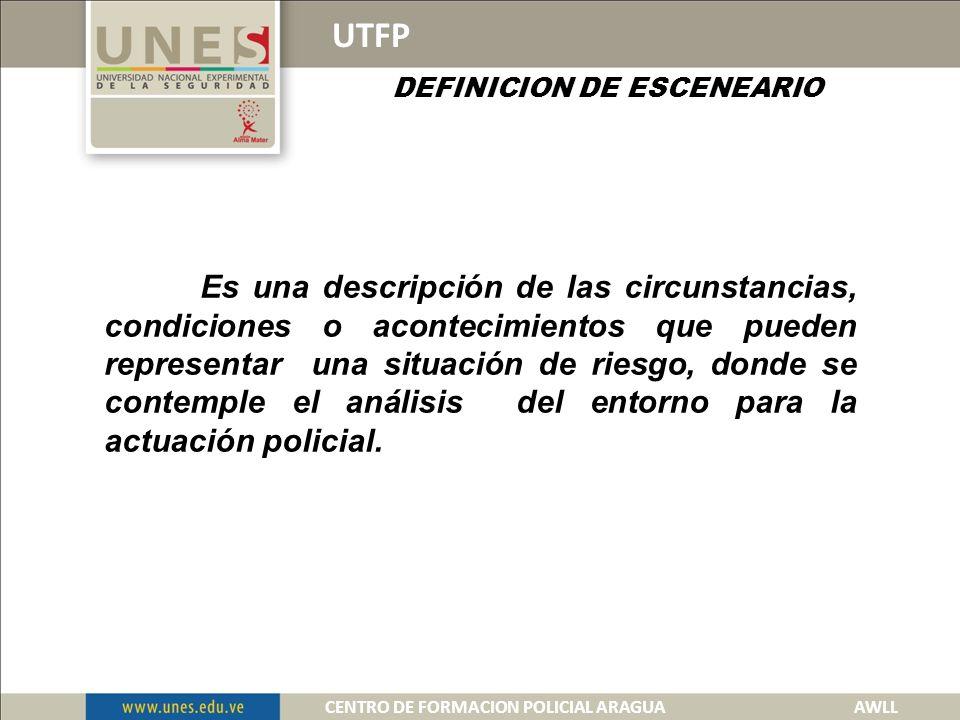 PLANTEAMIENTO TACTICO O.O.D.A UTFP OBSERVAR ORIENTARSE DECIDIR ACTUAR OBSERVAR ORIENTARSE DECIDIR ACTUAR CIUDADANO EN CONFLICTO EL OFICIAL DE POLICIA CENTRO DE FORMACION POLICIAL ARAGUA AWLL
