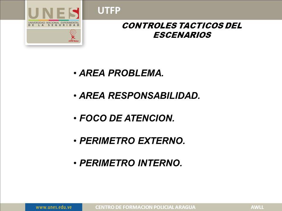 UTFP ESCENARIO REAL Es donde el funcionario policial se percata de la realidad de los hechos, adecuando las tácticas a los requerimientos de los acontecimientos que se suscitan.