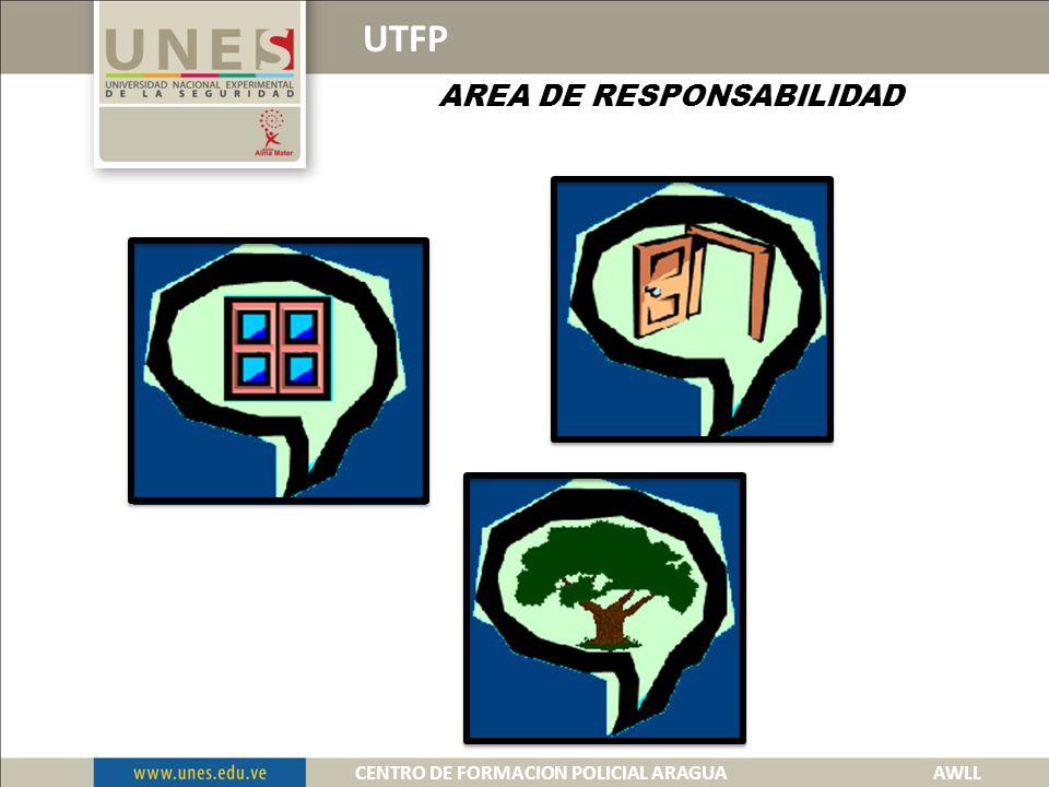 UTFP AREA DE RESPONSABILIDAD Es todo espacio, persona u objeto que se debe verificar para descartar una posible amenaza.