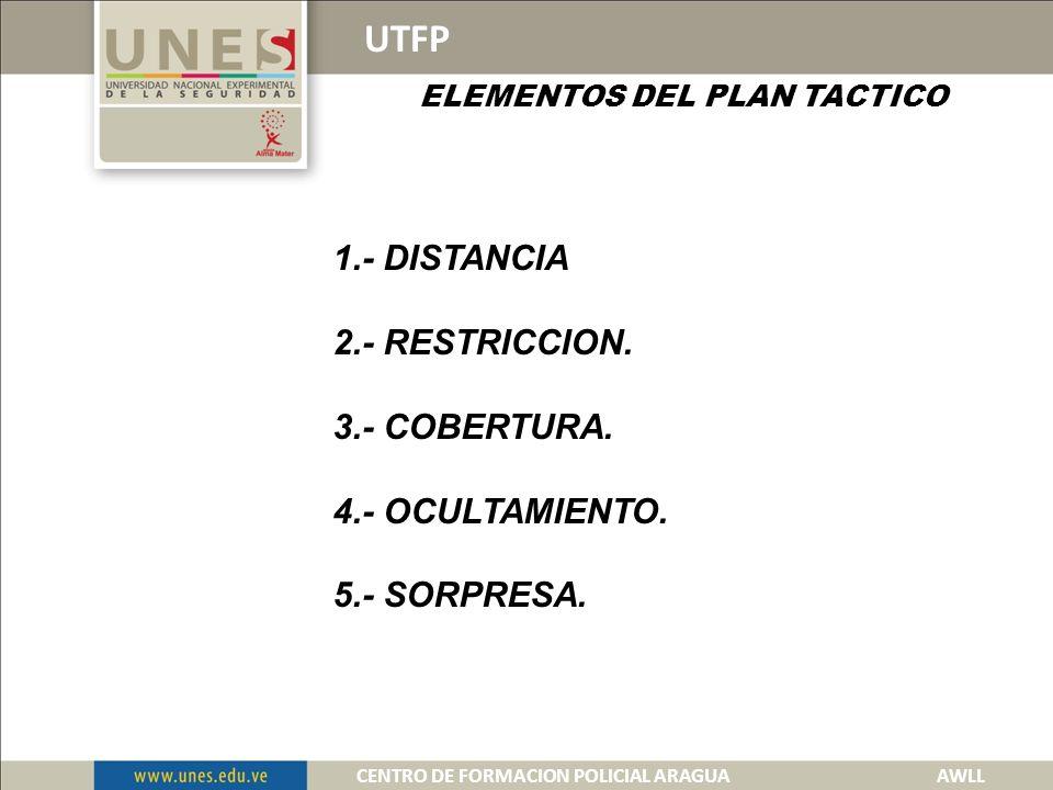 UTFP ESTRUCTURA DE LA AGRESIÓN ACCION TIEMPO TOTAL: 3 Seg.TOTAL : 4 Seg.