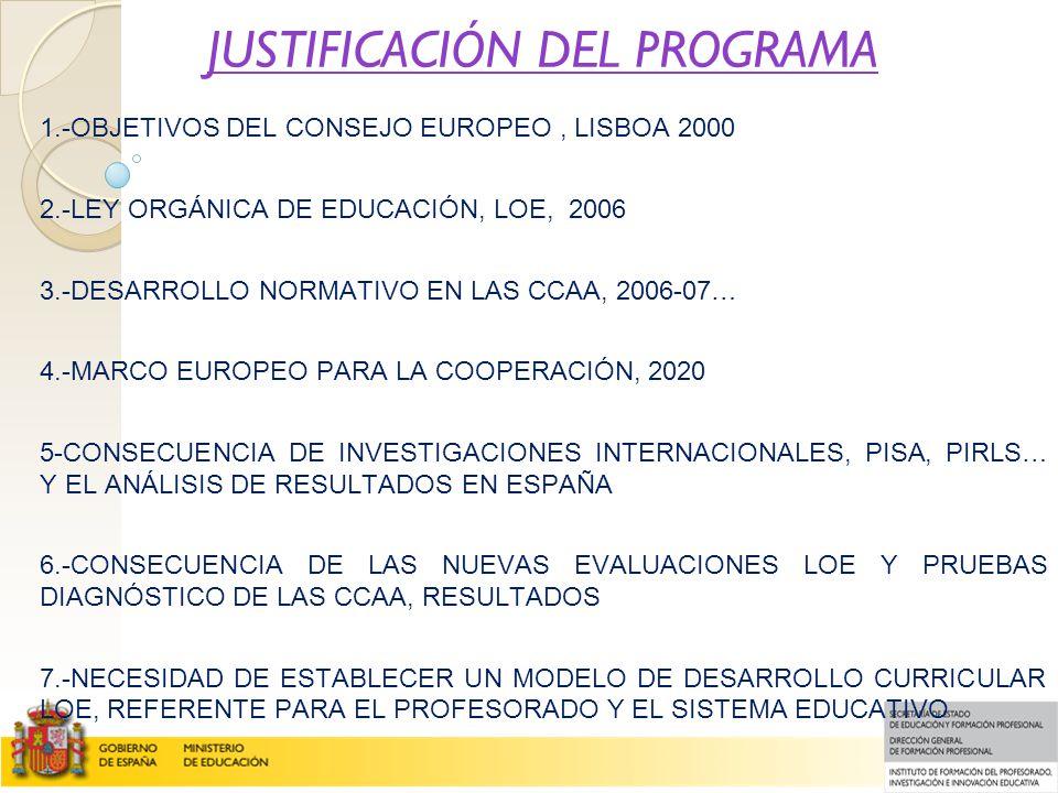 2000 reformada por la ley organica 14: