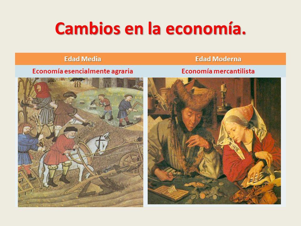 Resultado de imagen de cambios economicos EDAD MODERNA