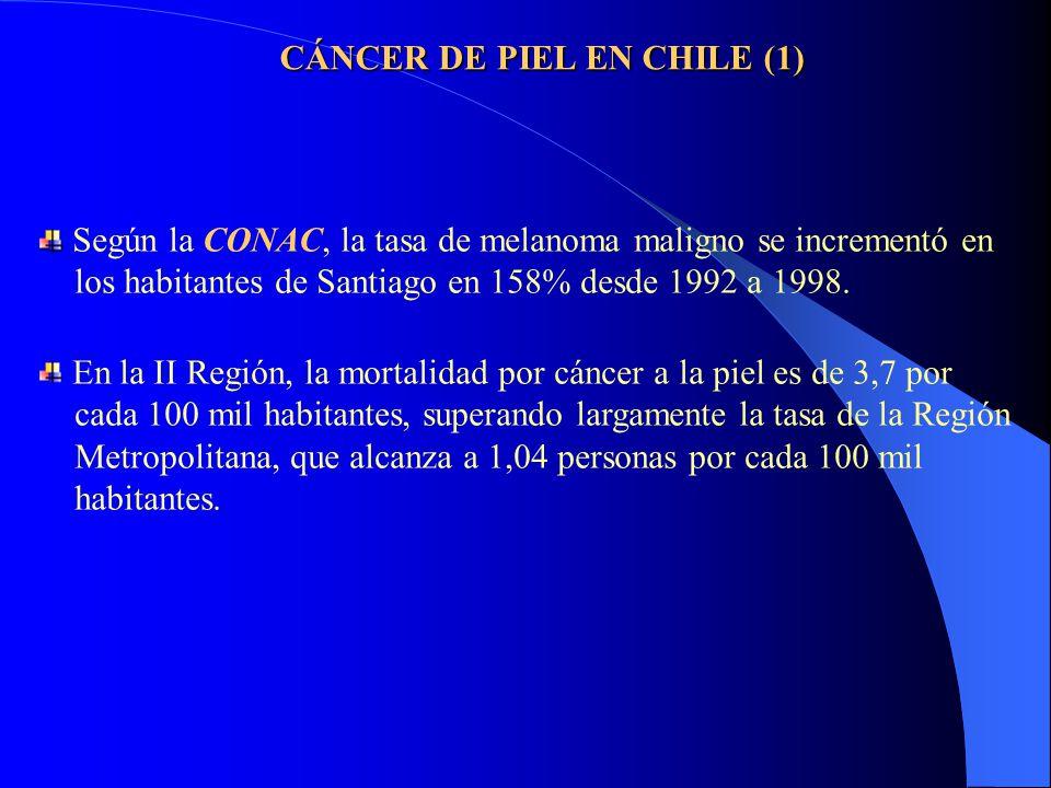 CÁNCER DE PIEL EN CHILE (1) Según la CONAC, la tasa de melanoma maligno se incrementó en los habitantes de Santiago en 158% desde 1992 a 1998. En la I