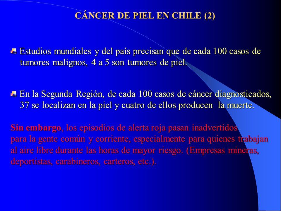 CÁNCER DE PIEL EN CHILE (2) Estudios mundiales y del país precisan que de cada 100 casos de Estudios mundiales y del país precisan que de cada 100 cas